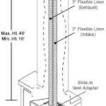 chimney liner